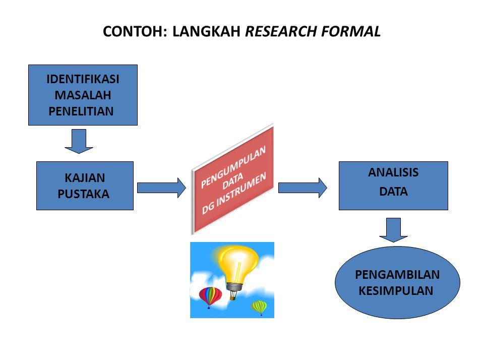 CONTOH: LANGKAH RESEARCH FORMAL