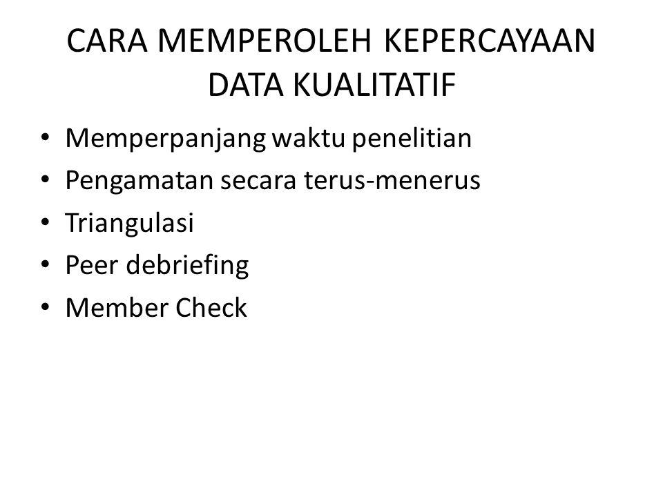 CARA MEMPEROLEH KEPERCAYAAN DATA KUALITATIF