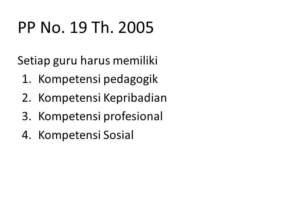 PP No. 19 Th. 2005 Setiap guru harus memiliki Kompetensi pedagogik
