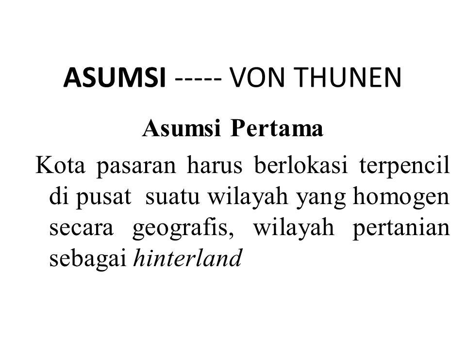 ASUMSI ----- VON THUNEN