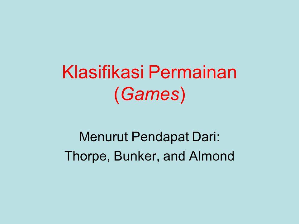 Klasifikasi Permainan (Games)