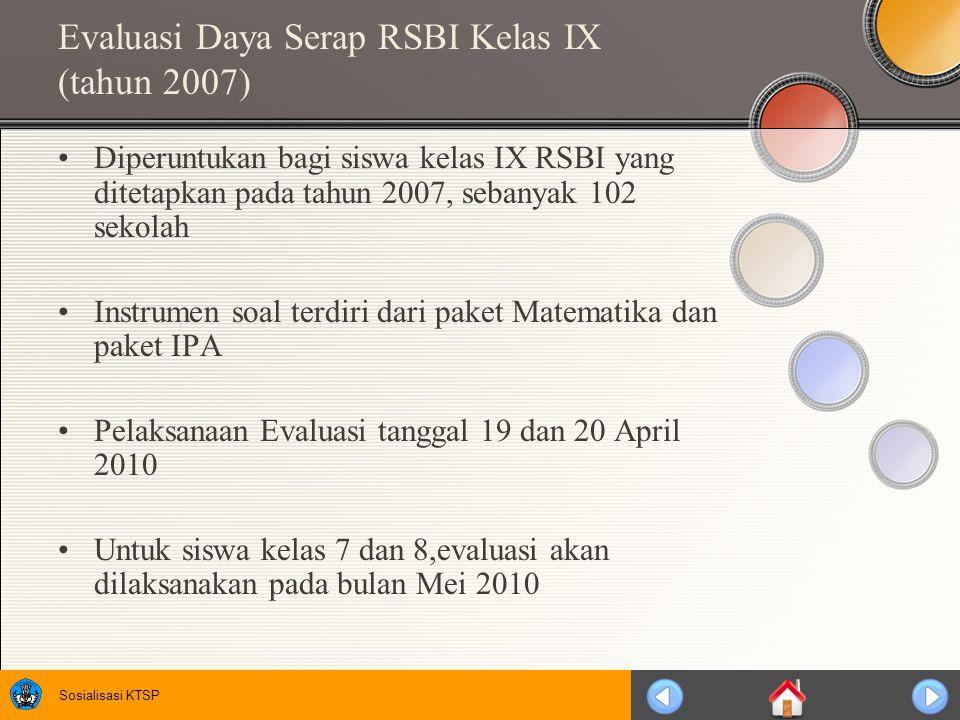 Evaluasi Daya Serap RSBI Kelas IX (tahun 2007)