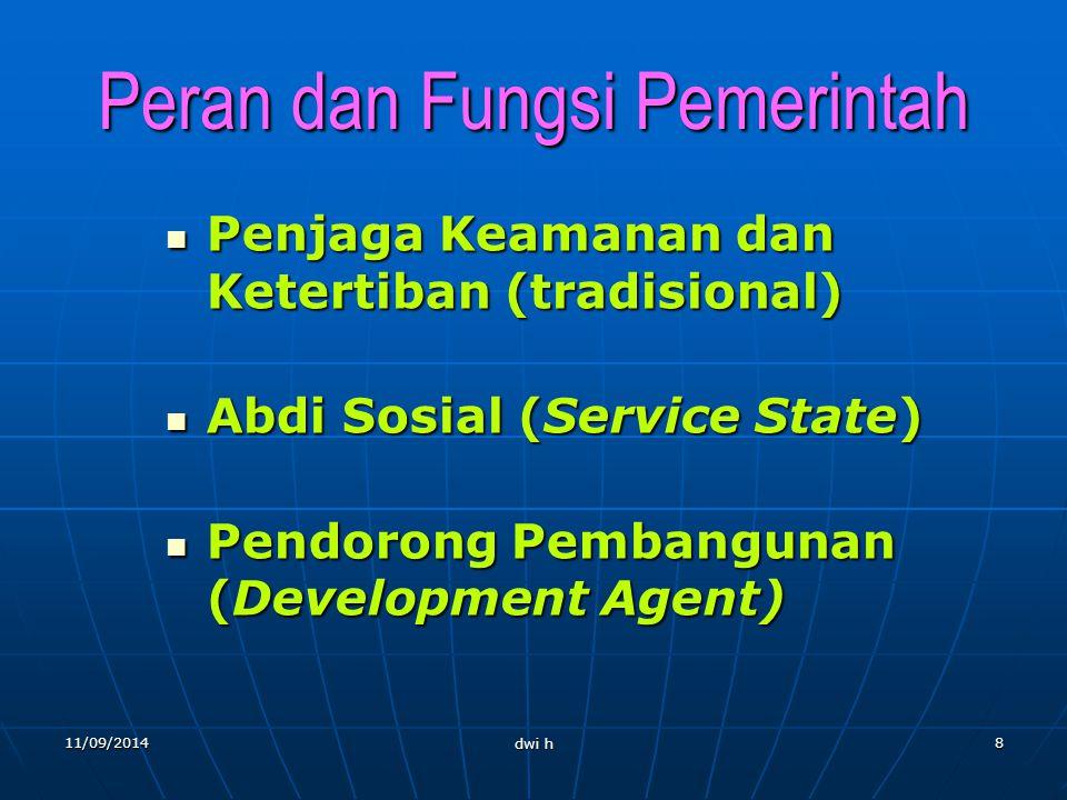 Peran dan Fungsi Pemerintah