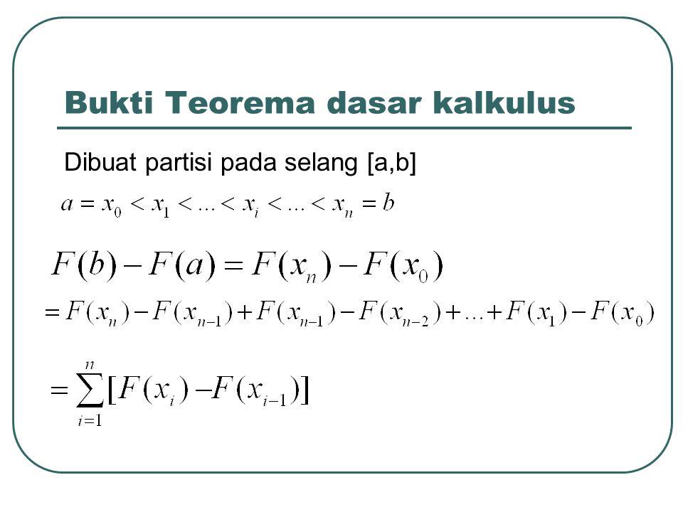 Bukti Teorema dasar kalkulus
