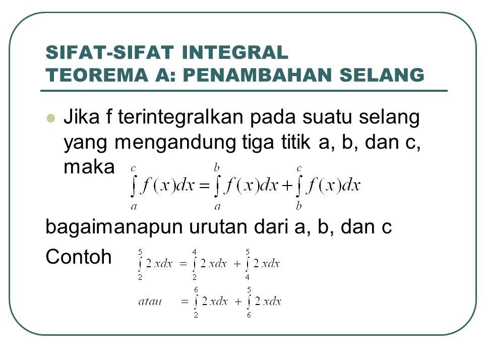 SIFAT-SIFAT INTEGRAL TEOREMA A: PENAMBAHAN SELANG