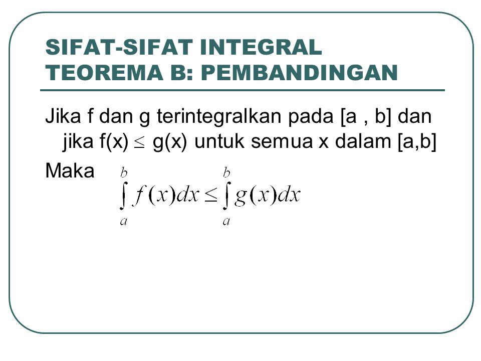 SIFAT-SIFAT INTEGRAL TEOREMA B: PEMBANDINGAN