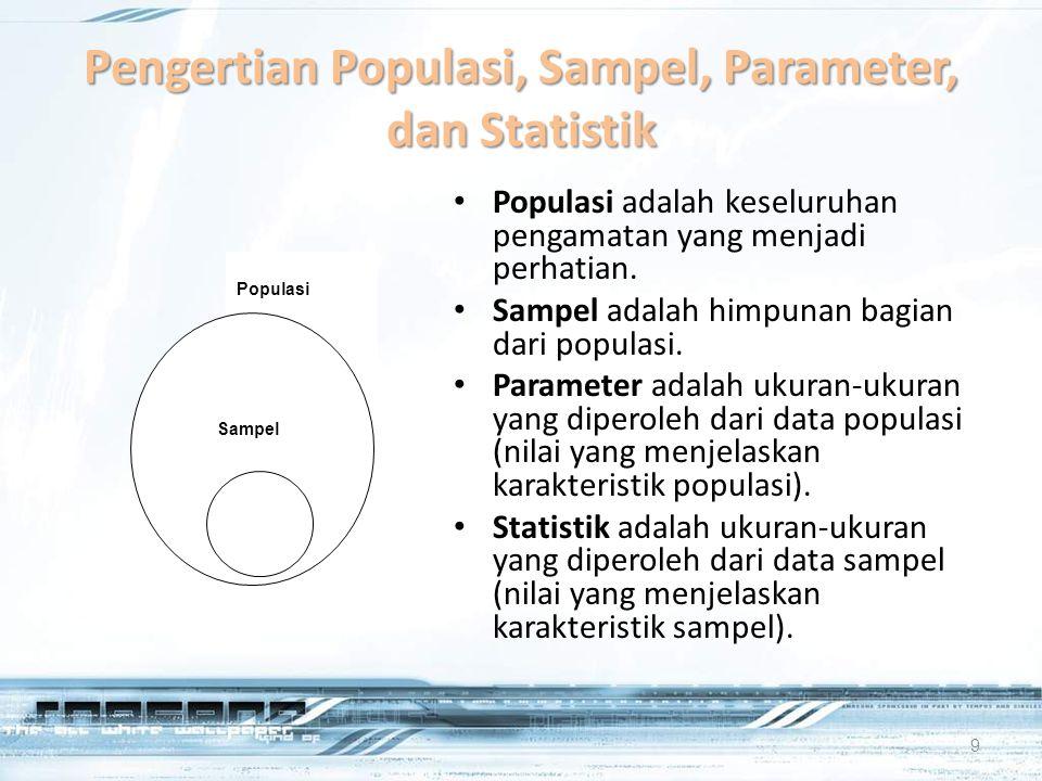 Pengertian Populasi, Sampel, Parameter, dan Statistik