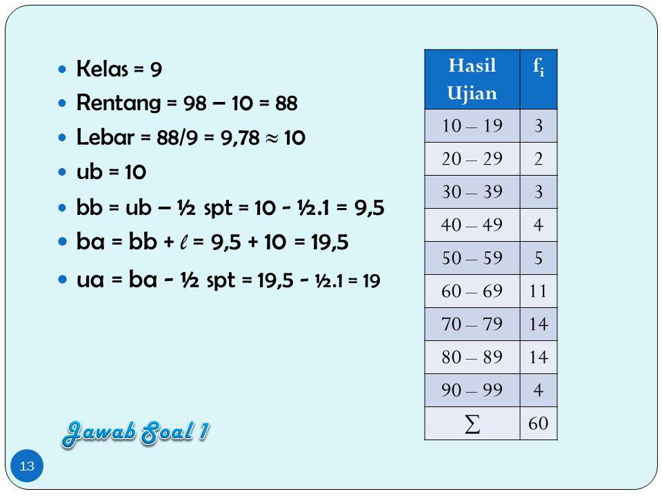 ba = bb + l = 9,5 + 10 = 19,5 ua = ba - ½ spt = 19,5 - ½.1 = 19