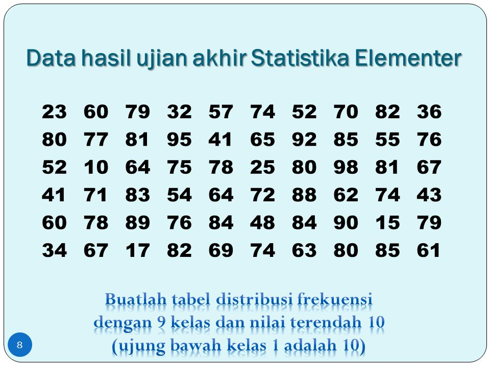Data hasil ujian akhir Statistika Elementer