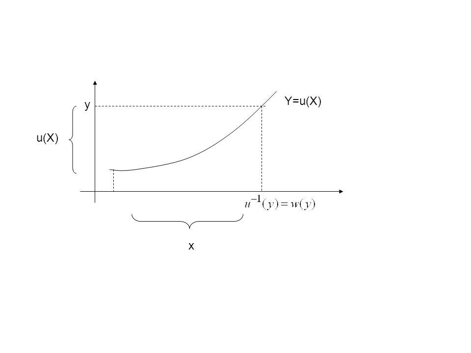 Y=u(X) y u(X) x