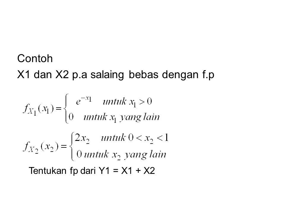 X1 dan X2 p.a salaing bebas dengan f.p