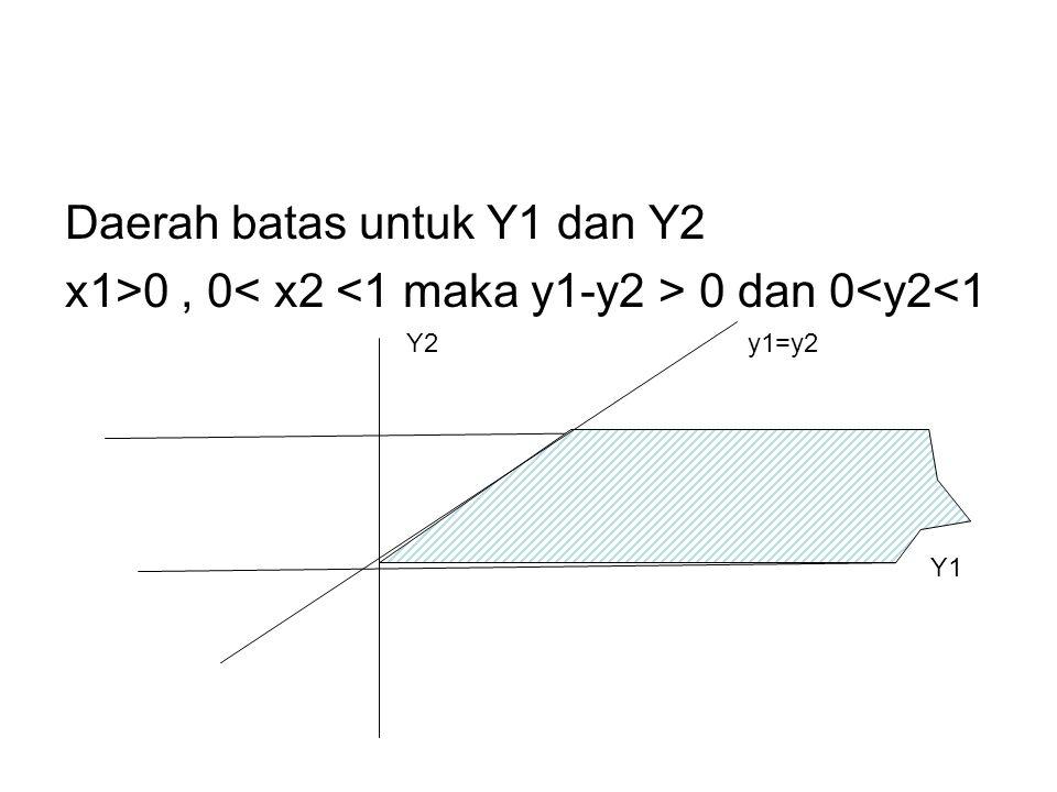 Daerah batas untuk Y1 dan Y2