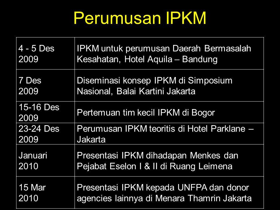 Perumusan IPKM 4 - 5 Des 2009. IPKM untuk perumusan Daerah Bermasalah Kesahatan, Hotel Aquila – Bandung.