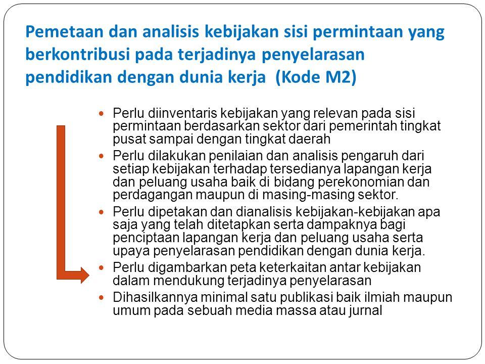 Pemetaan dan analisis kebijakan sisi permintaan yang berkontribusi pada terjadinya penyelarasan pendidikan dengan dunia kerja (Kode M2)