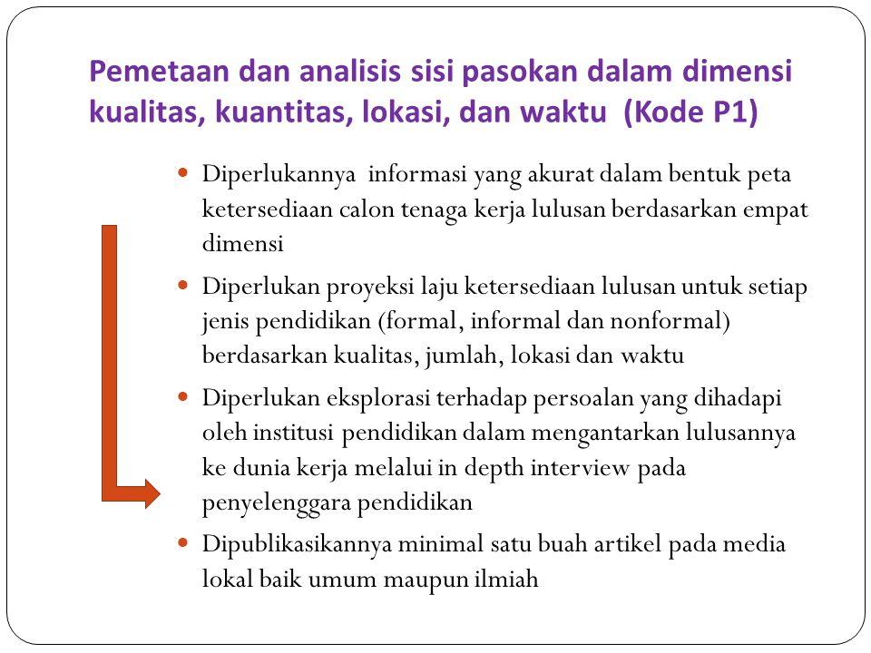 Pemetaan dan analisis sisi pasokan dalam dimensi kualitas, kuantitas, lokasi, dan waktu (Kode P1)