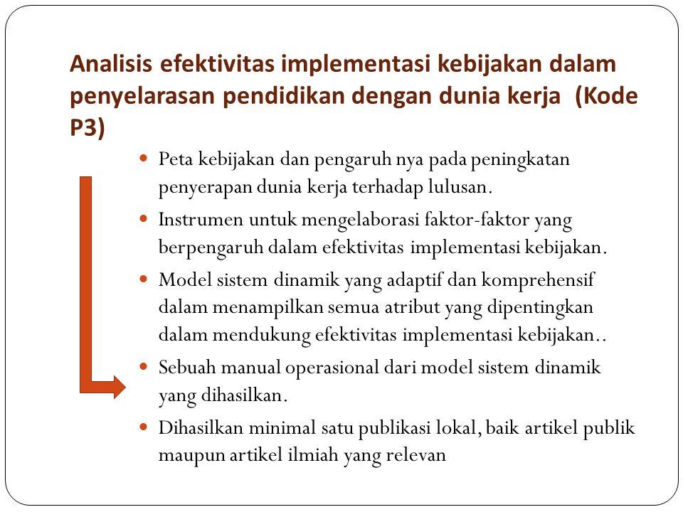 Peta kebijakan dan pengaruh nya pada peningkatan penyerapan dunia kerja terhadap lulusan.