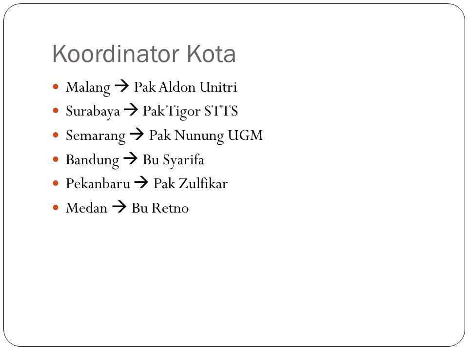 Koordinator Kota Malang  Pak Aldon Unitri Surabaya  Pak Tigor STTS