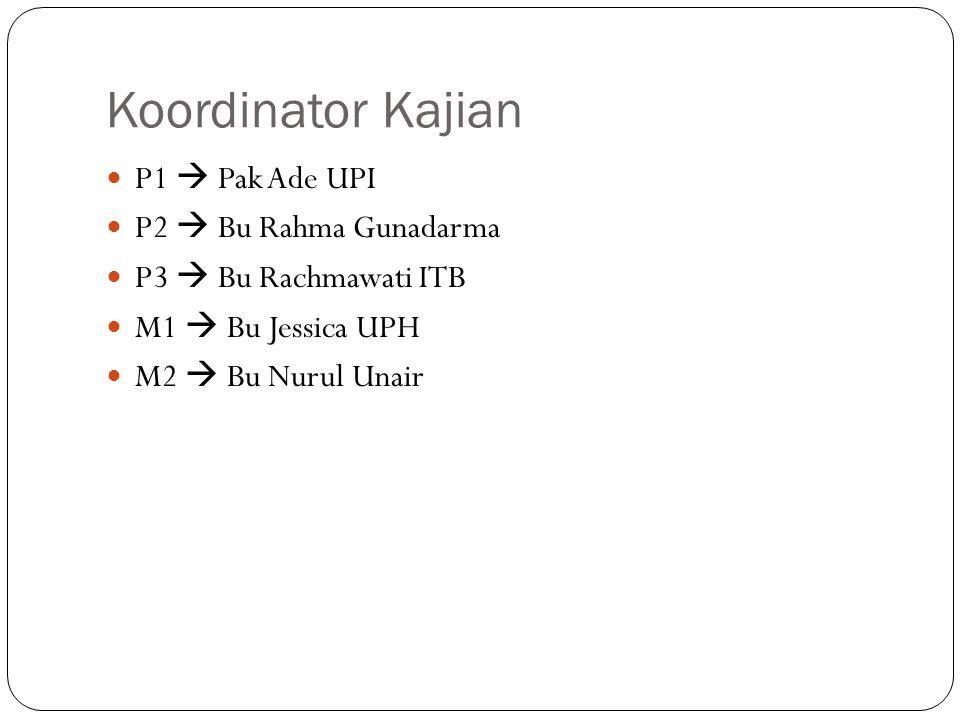 Koordinator Kajian P1  Pak Ade UPI P2  Bu Rahma Gunadarma