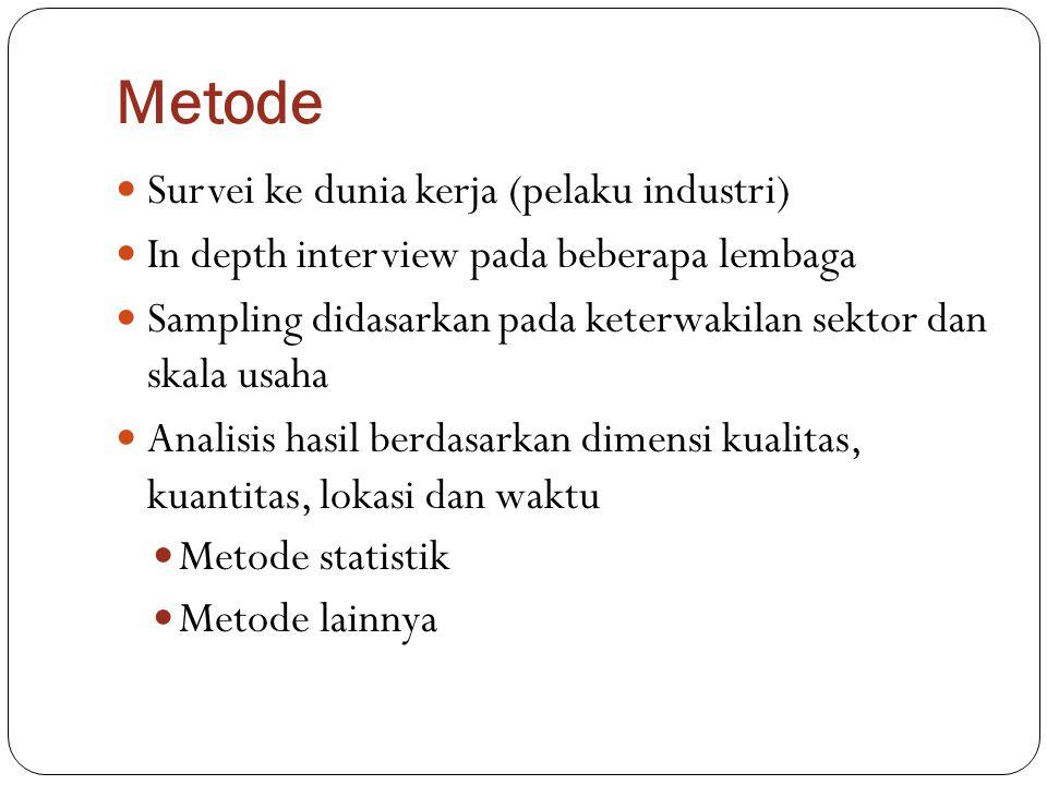 Metode Survei ke dunia kerja (pelaku industri)