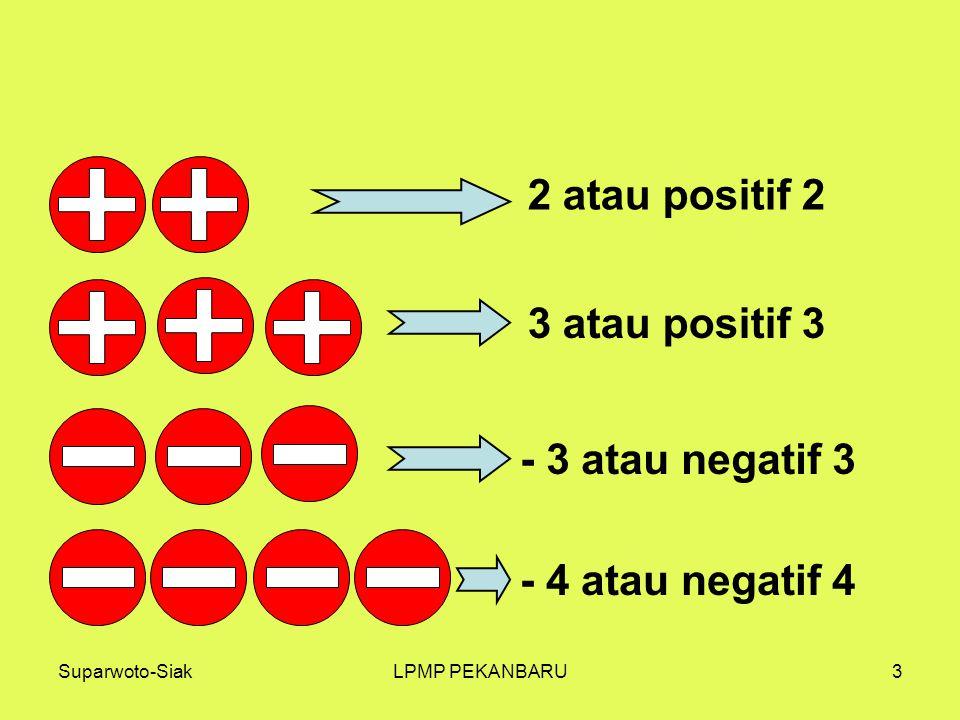 2 atau positif 2 3 atau positif 3 - 3 atau negatif 3