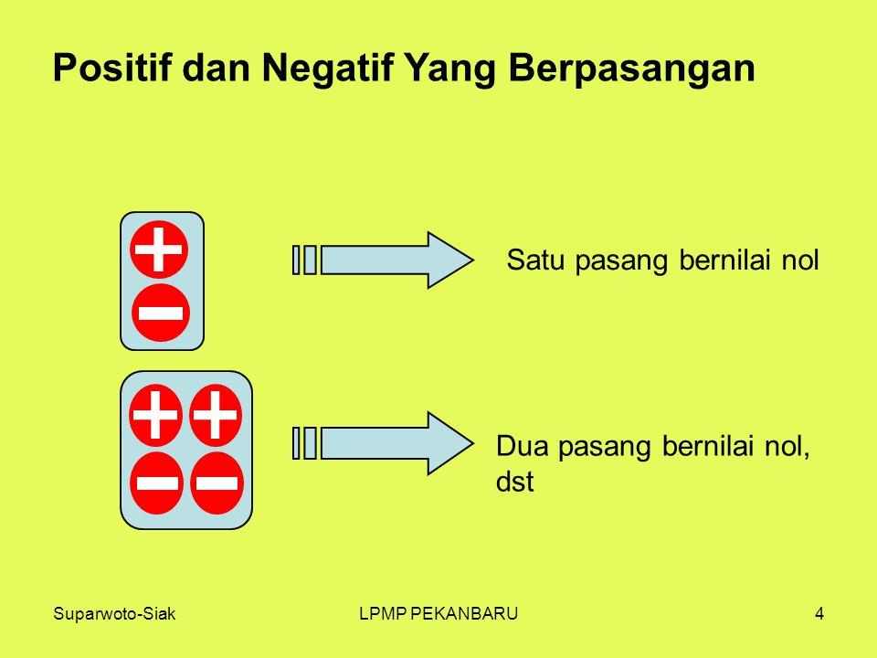 Positif dan Negatif Yang Berpasangan