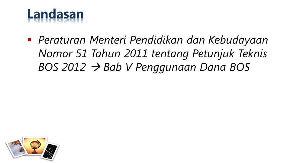 Landasan Peraturan Menteri Pendidikan dan Kebudayaan Nomor 51 Tahun 2011 tentang Petunjuk Teknis BOS 2012  Bab V Penggunaan Dana BOS.