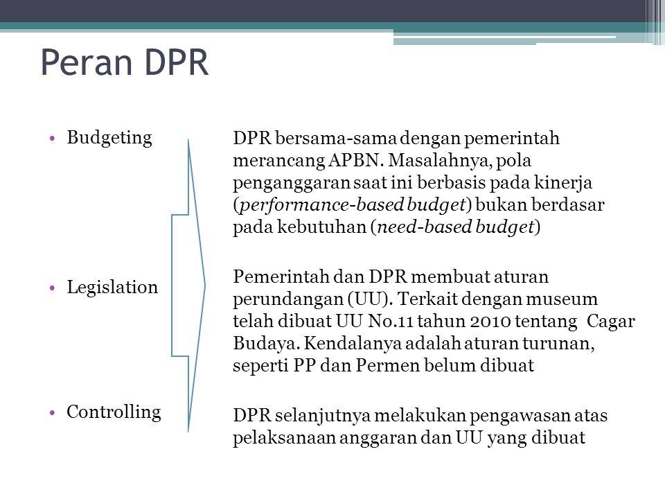 Peran DPR Budgeting. Legislation. Controlling.