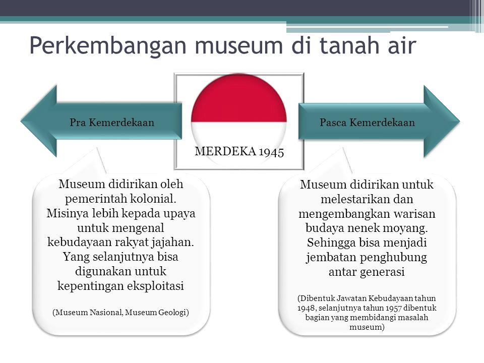 Perkembangan museum di tanah air