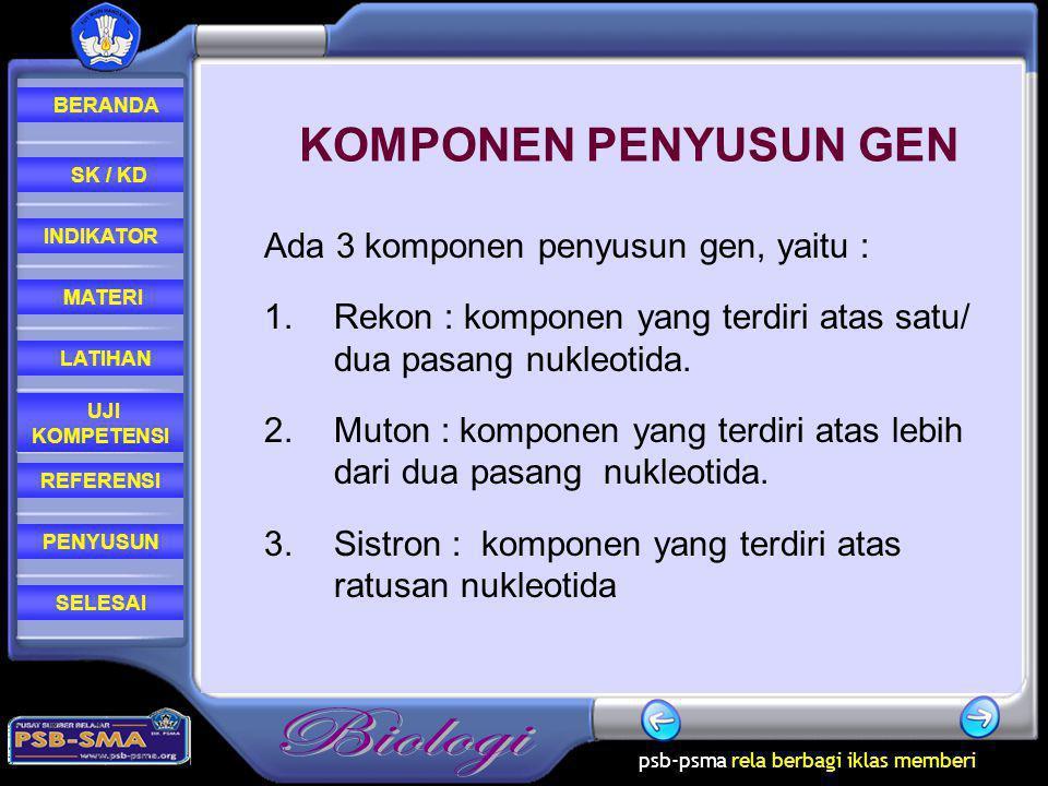 KOMPONEN PENYUSUN GEN Ada 3 komponen penyusun gen, yaitu :