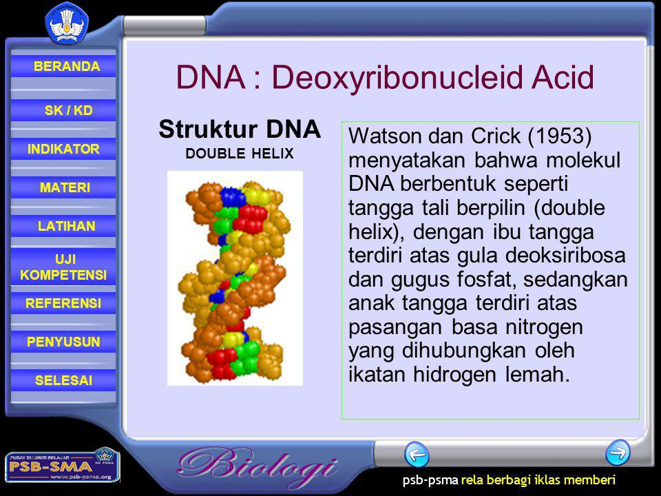 DNA : Deoxyribonucleid Acid