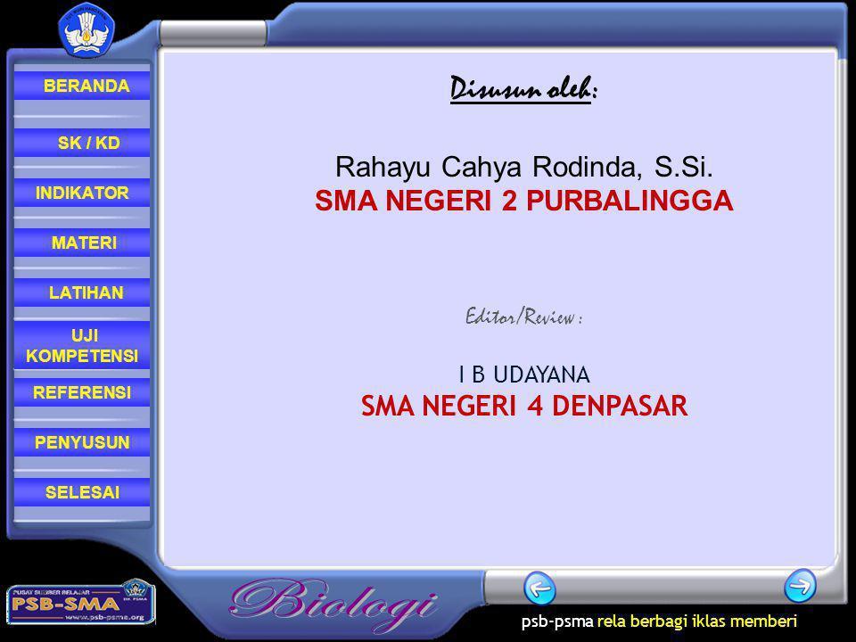 Disusun oleh: Rahayu Cahya Rodinda, S.Si. SMA NEGERI 2 PURBALINGGA