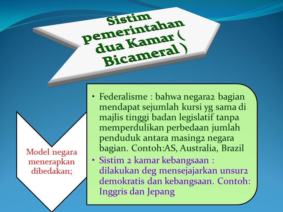 Sistim pemerintahan dua Kamar ( Bicameral )