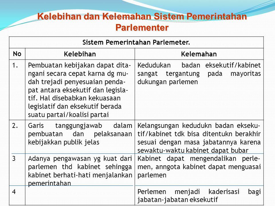 Kelebihan dan Kelemahan Sistem Pemerintahan Parlementer