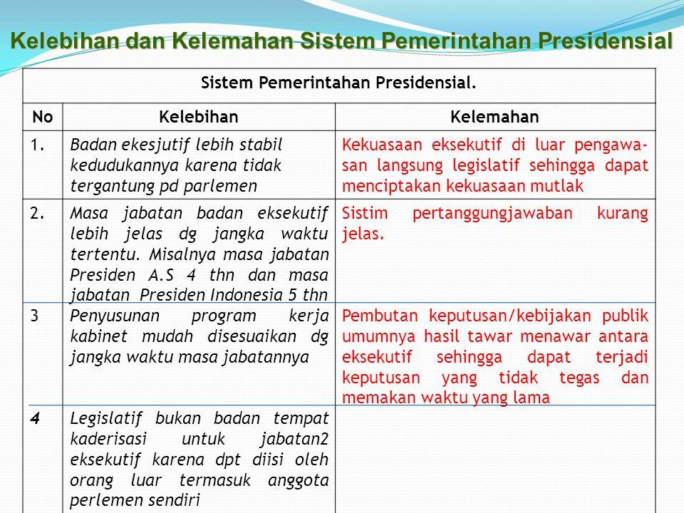 Kelebihan dan Kelemahan Sistem Pemerintahan Presidensial