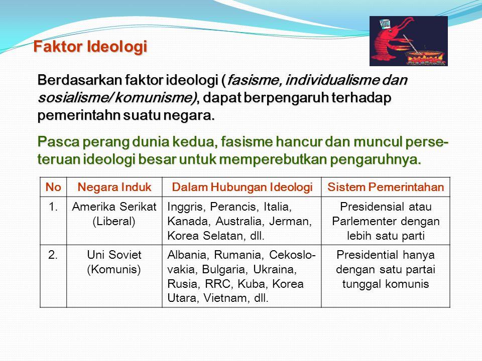 Dalam Hubungan Ideologi