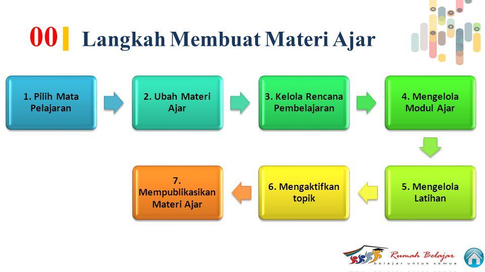 00| Langkah Membuat Materi Ajar
