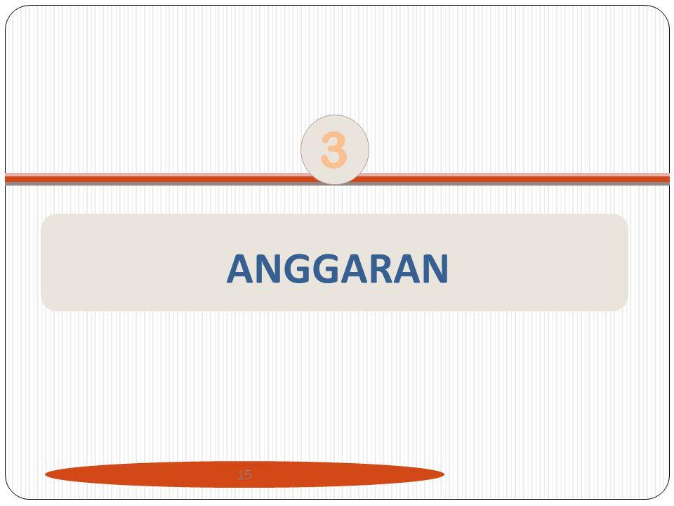 3 ANGGARAN