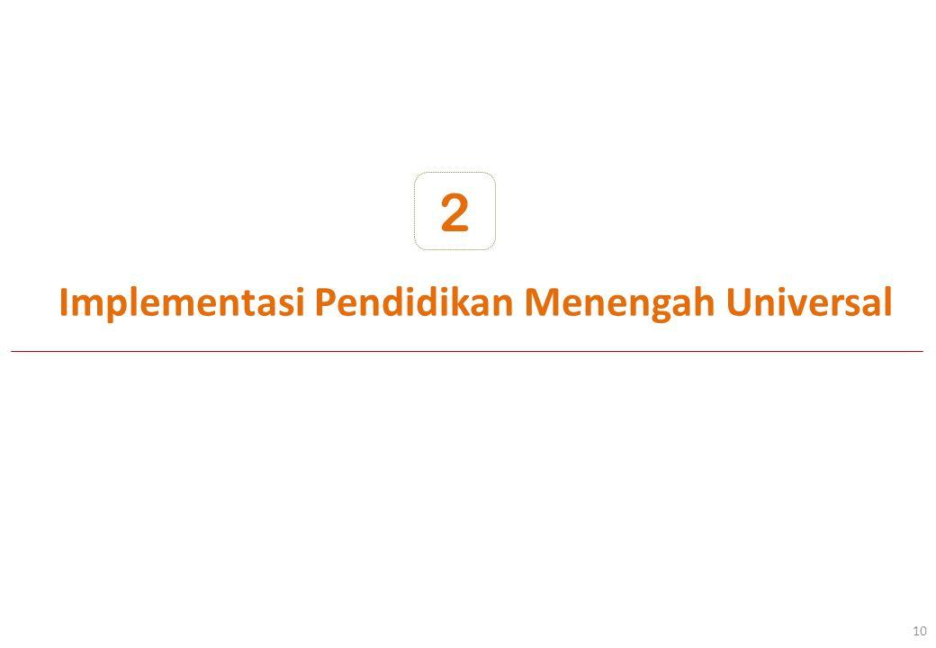 Implementasi Pendidikan Menengah Universal