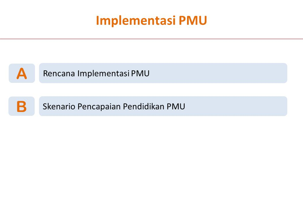 A B Implementasi PMU Rencana Implementasi PMU