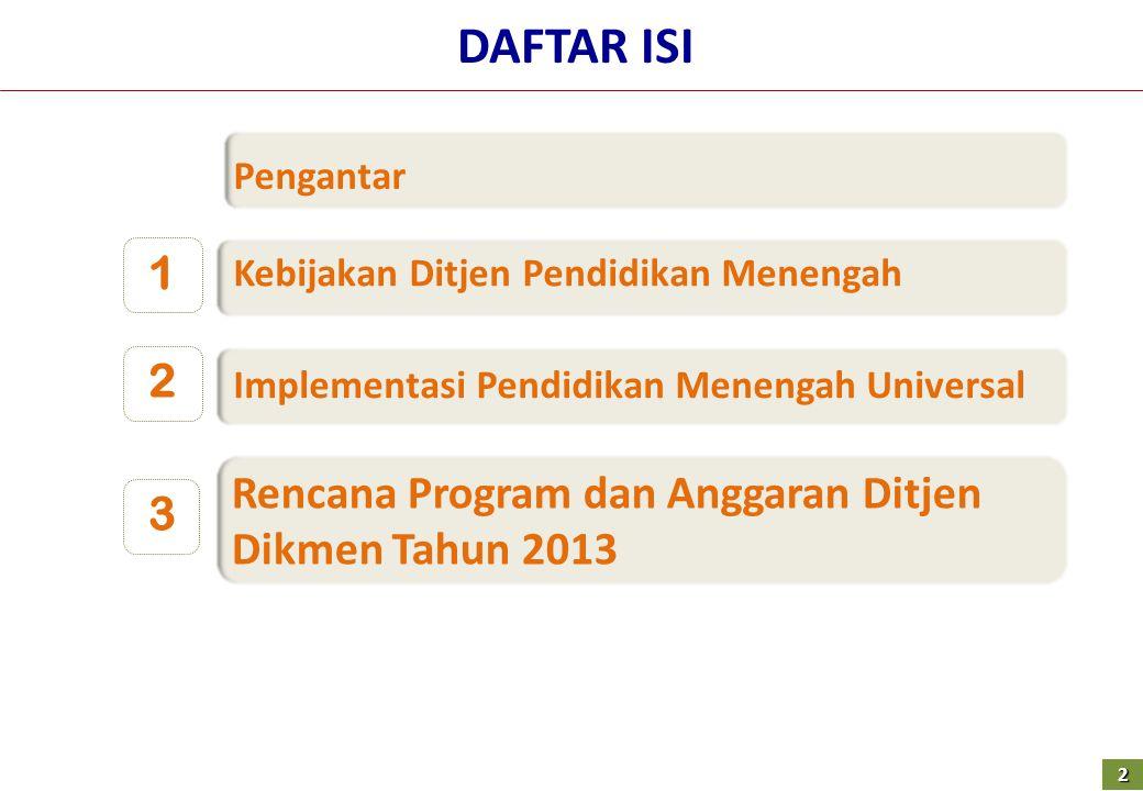 DAFTAR ISI 1 2 Rencana Program dan Anggaran Ditjen Dikmen Tahun 2013 3
