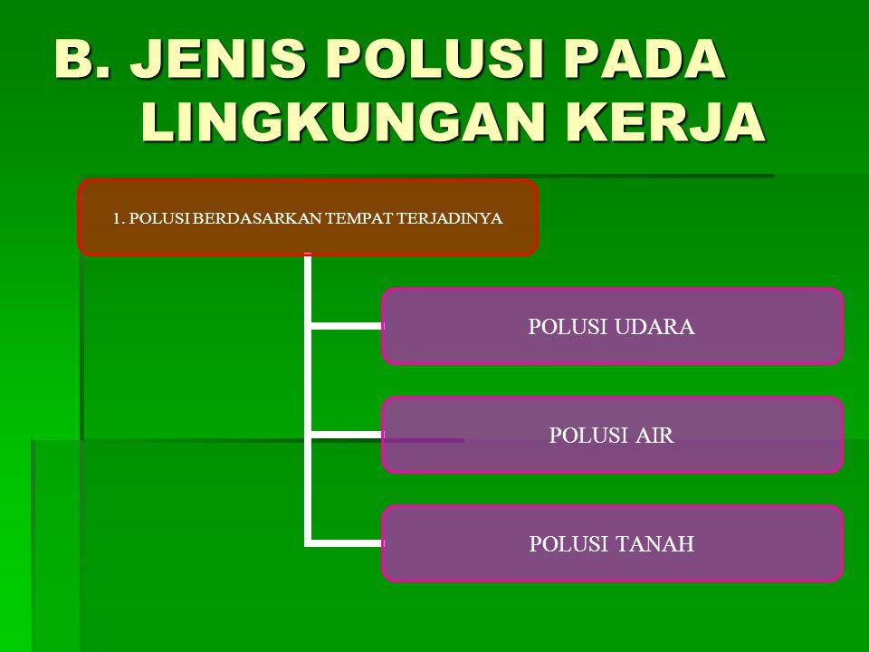 B. JENIS POLUSI PADA LINGKUNGAN KERJA