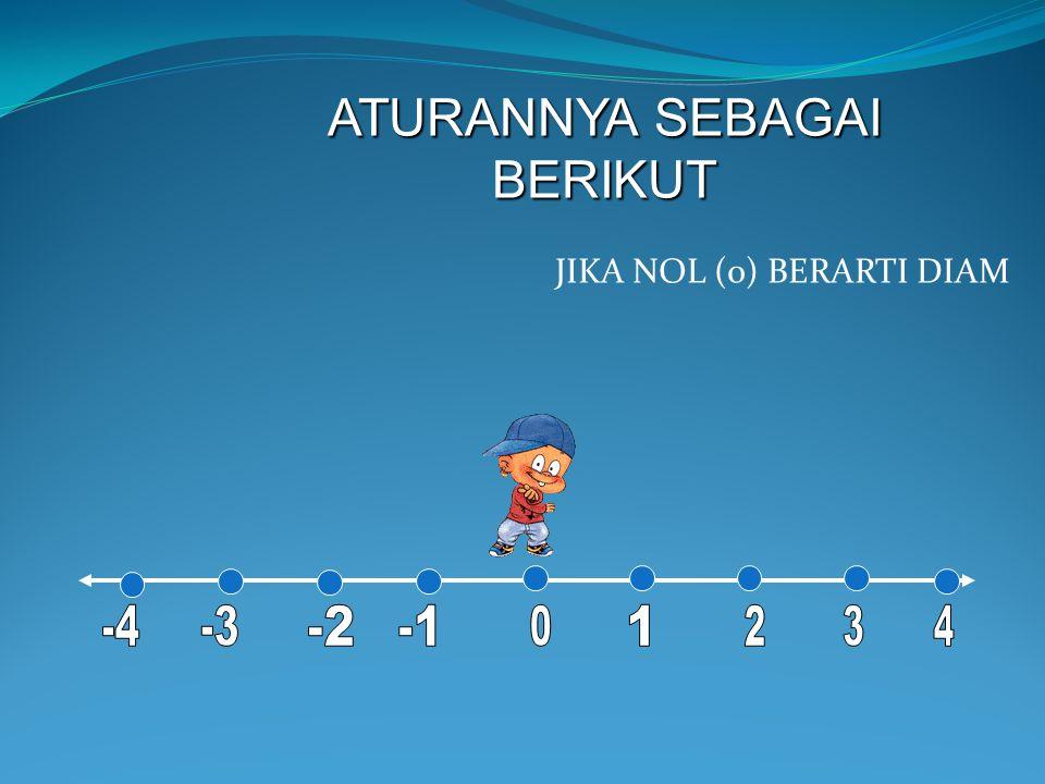 JIKA NOL (0) BERARTI DIAM