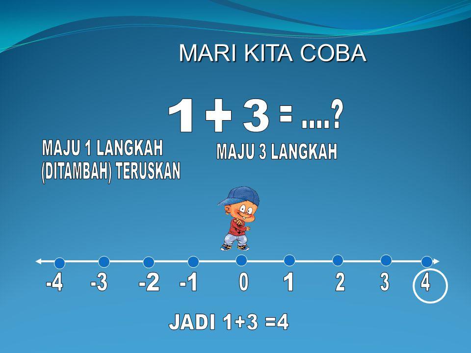 MARI KITA COBA 1 + 3 = .... 1 2 3 -4 -3 -2 -1 4 MAJU 1 LANGKAH