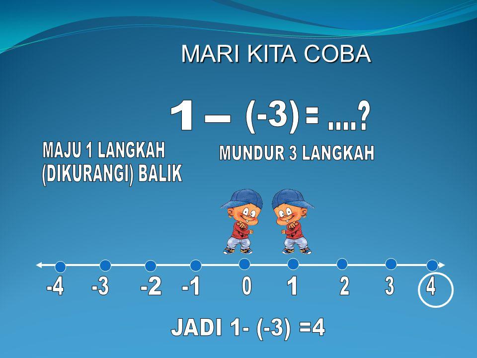 MARI KITA COBA 1 (-3) = .... - 1 2 3 -4 -3 -2 -1 4 MAJU 1 LANGKAH