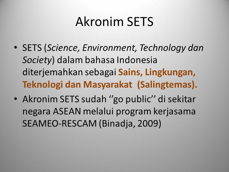 Akronim SETS