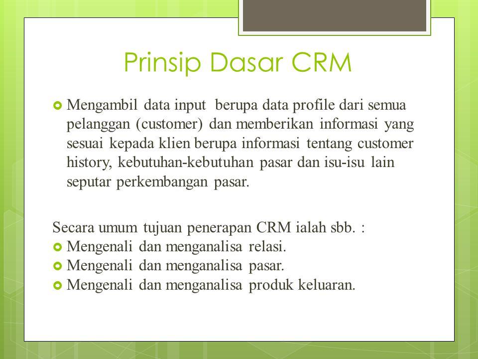 Prinsip Dasar CRM