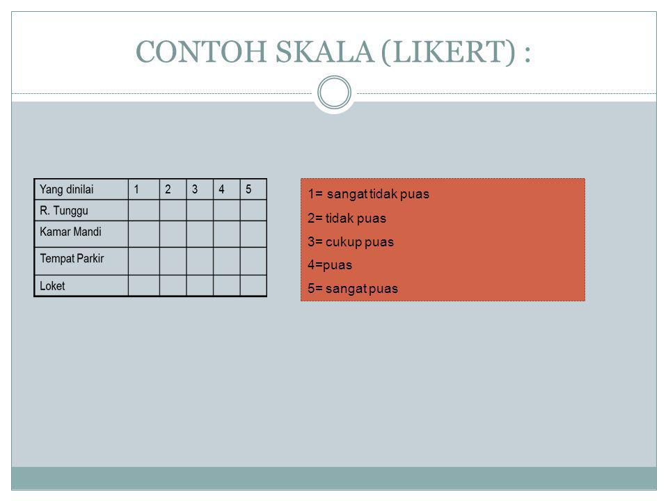 CONTOH SKALA (LIKERT) :