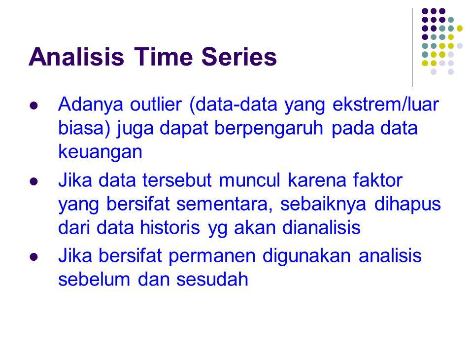 Analisis Time Series Adanya outlier (data-data yang ekstrem/luar biasa) juga dapat berpengaruh pada data keuangan.
