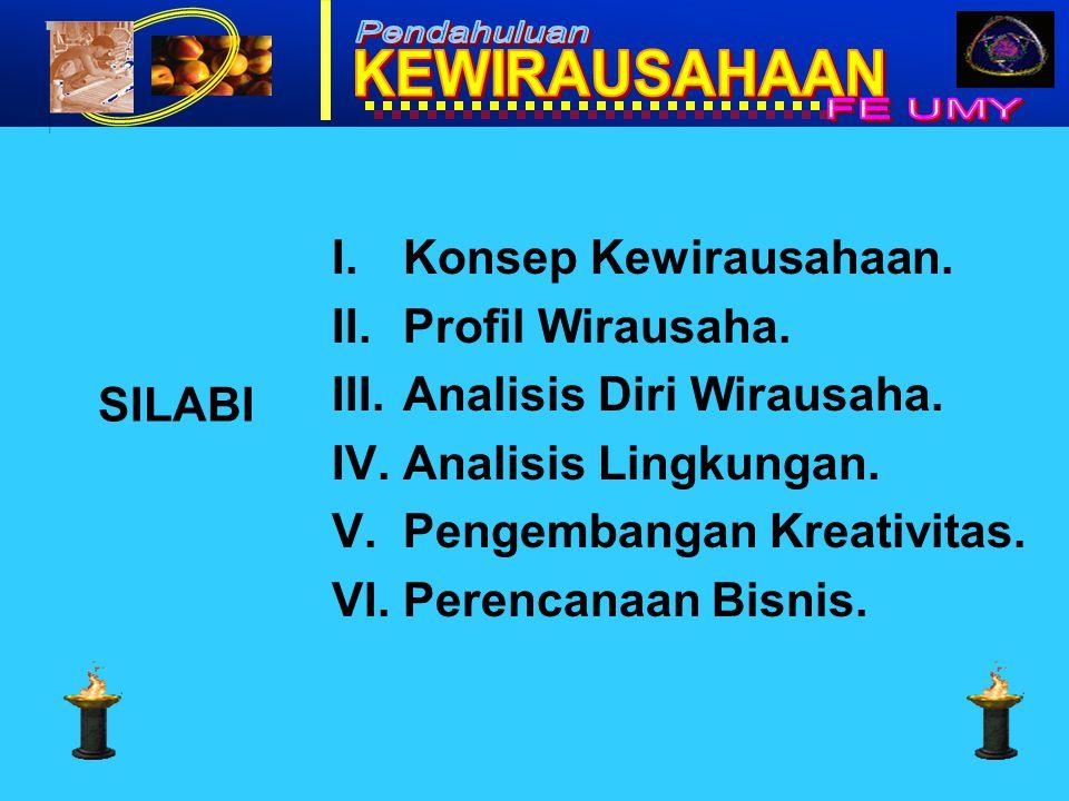Konsep Kewirausahaan. Profil Wirausaha. Analisis Diri Wirausaha. Analisis Lingkungan. Pengembangan Kreativitas.