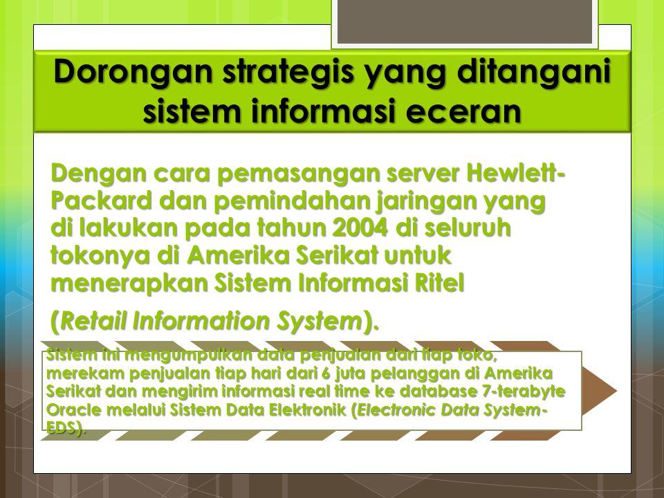 Dorongan strategis yang ditangani sistem informasi eceran